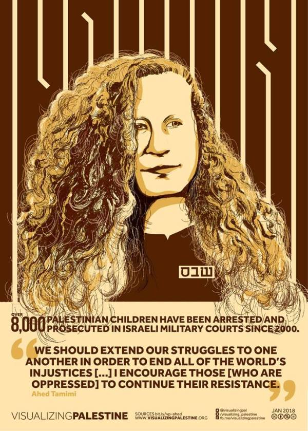 ahed tamimi - visualizing palestine